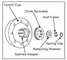 ICS 543909 Clutch Cup for Husqvarna K950/60/70